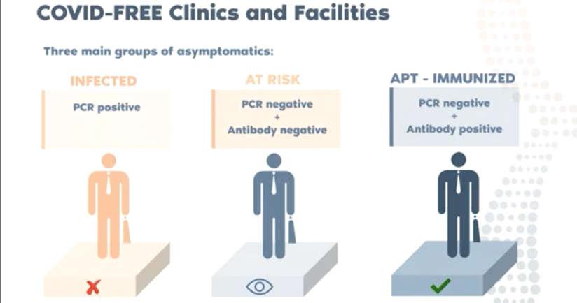 Pacientes portadores, sanos o inmunizados